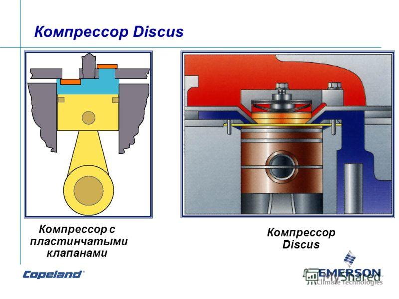Компрессор Discus Компрессор с пластинчатыми клапанами Компрессор Discus