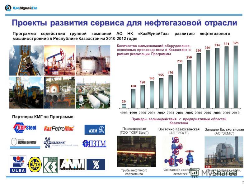 Программа содействия группой компаний АО НК «КазМунайГаз» развитию нефтегазового машиностроения в Республике Казахстан на 2010-2012 годы Проекты развития сервиса для нефтегазовой отрасли Количество наименований оборудования, освоенных производством в