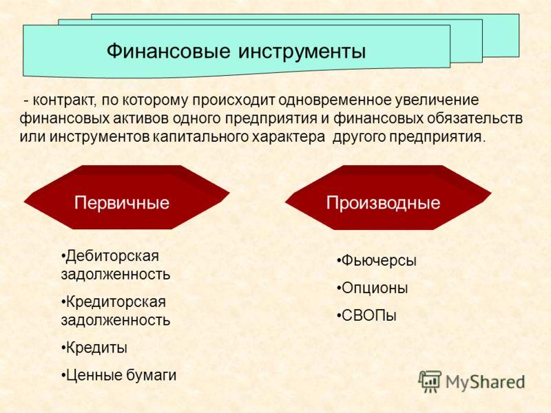 Финансовые инструменты контракт по