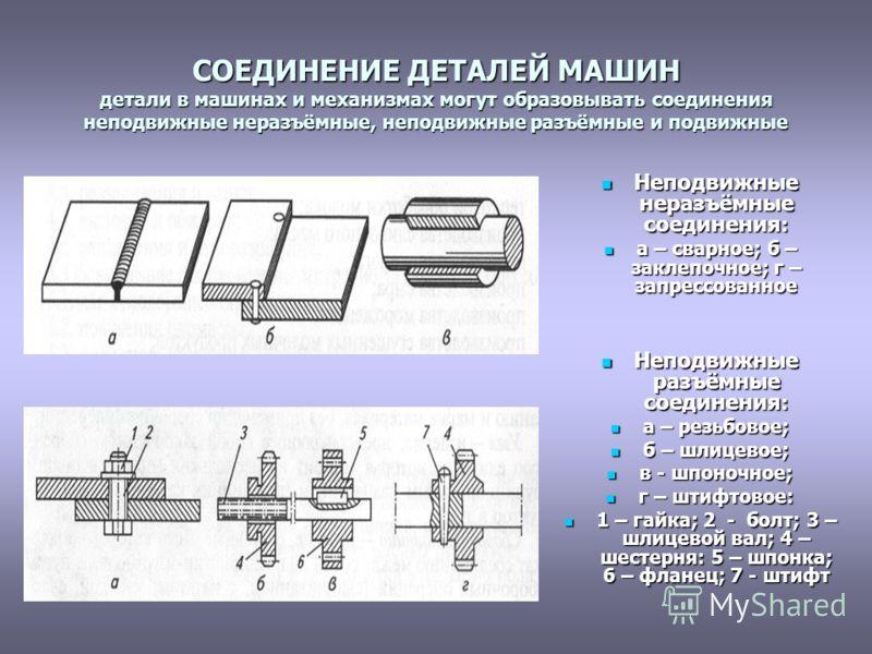 СОЕДИНЕНИЕ ДЕТАЛЕЙ МАШИН детали в машинах и механизмах могут образовывать соединения неподвижные неразъёмные, неподвижные разъёмные и подвижные Неподвижные неразъёмные соединения : Неподвижные неразъёмные соединения : а – сварное; б – заклепочное; г