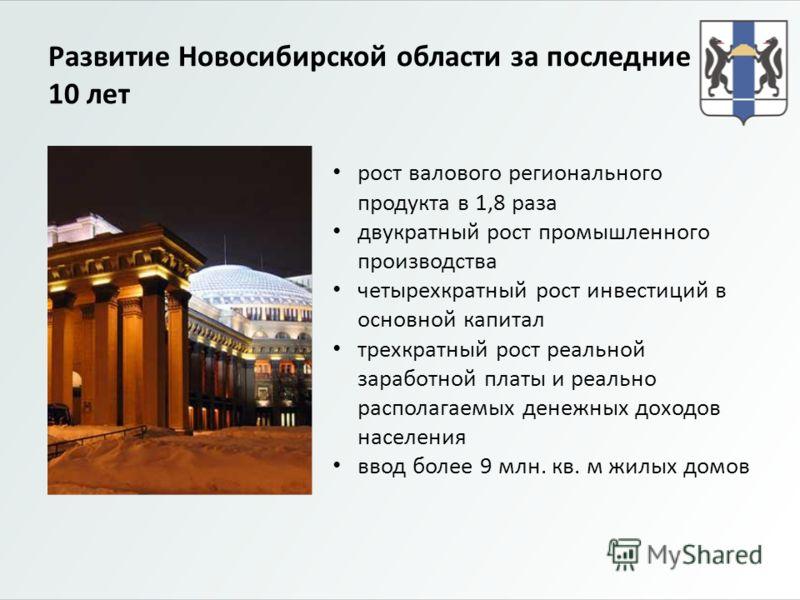 Развитие Новосибирской области за последние 10 лет рост валового регионального продукта в 1,8 раза двукратный рост промышленного производства четырехкратный рост инвестиций в основной капитал трехкратный рост реальной заработной платы и реально распо