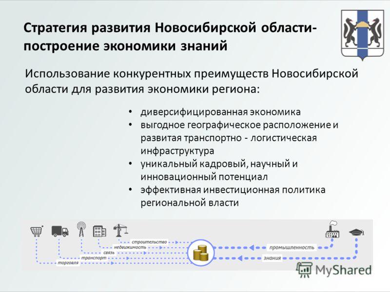 Стратегия развития Новосибирской области- построение экономики знаний Использование конкурентных преимуществ Новосибирской области для развития экономики региона: диверсифицированная экономика выгодное географическое расположение и развитая транспорт