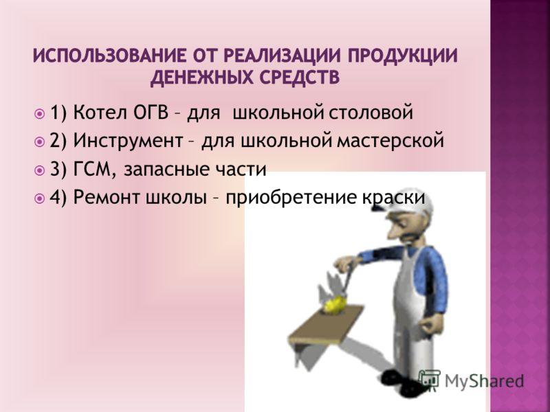 1) Котел ОГВ – для школьной столовой 2) Инструмент – для школьной мастерской 3) ГСМ, запасные части 4) Ремонт школы – приобретение краски