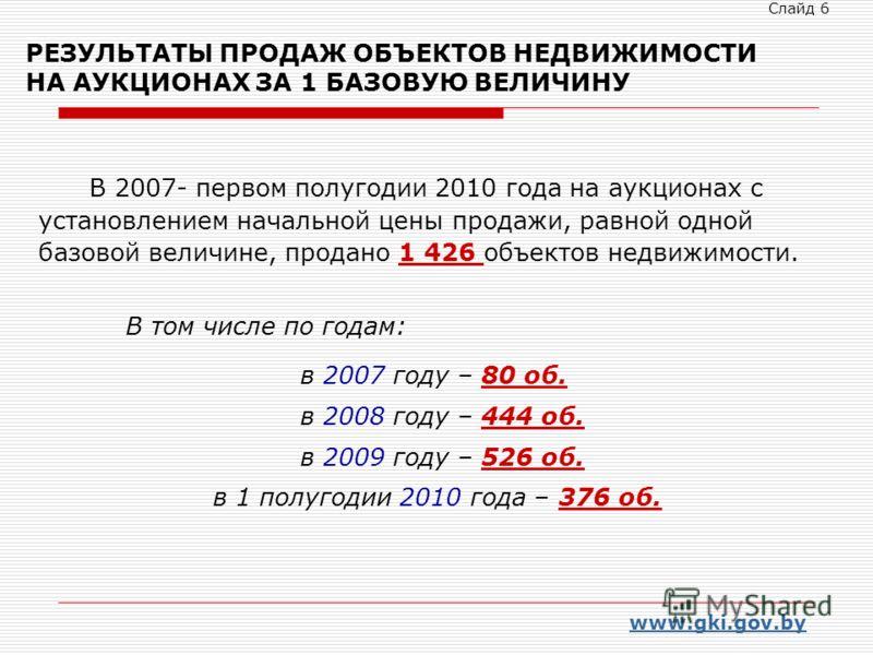 РЕЗУЛЬТАТЫ ПРОДАЖ ОБЪЕКТОВ НЕДВИЖИМОСТИ НА АУКЦИОНАХ ЗА 1 БАЗОВУЮ ВЕЛИЧИНУ В 2007- первом полугодии 2010 года на аукционах с установлением начальной цены продажи, равной одной базовой величине, продано 1 426 объектов недвижимости. В том числе по года