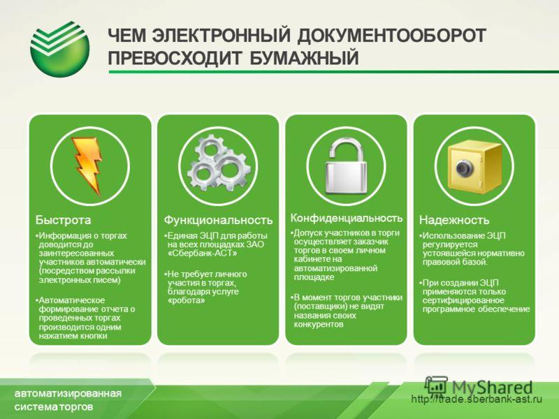 http://trade.sberbank-ast.ru ЧЕМ ЭЛЕКТРОННЫЙ ДОКУМЕНТООБОРОТ ПРЕВОСХОДИТ БУМАЖНЫЙ Быстрота Информация о торгах доводится до заинтересованных участников автоматически (посредством рассылки электронных писем) Автоматическое формирование отчета о провед