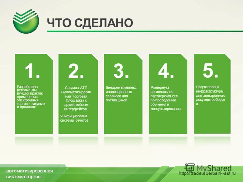 http://trade.sberbank-ast.ru ЧТО СДЕЛАНО автоматизированная система торгов
