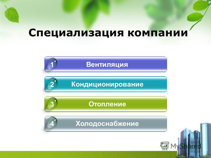 Специализация компании Вентиляция Кондиционирование Отопление Холодоснабжение 4 1 3 2