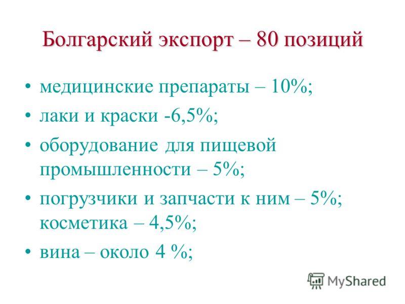 Болгарский экспорт – 80 позиций медицинские препараты – 10%; лаки и краски -6,5%; оборудование для пищевой промышленности – 5%; погрузчики и запчасти к ним – 5%; косметика – 4,5%; вина – около 4 %;