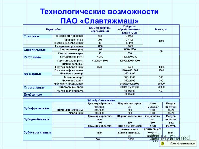 Технологические возможности ПАО «Славтяжмаш»