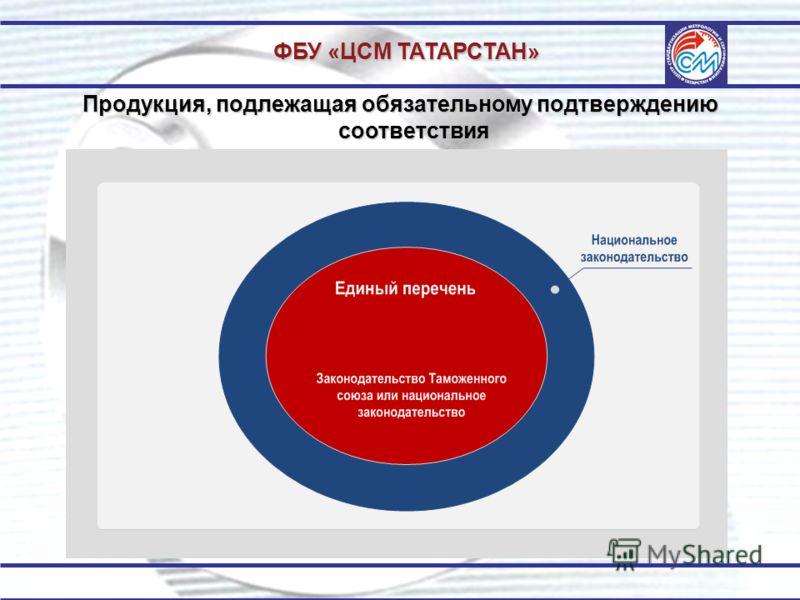 ФБУ «ЦСМ ТАТАРСТАН» Продукция, подлежащая обязательному подтверждению соответствия