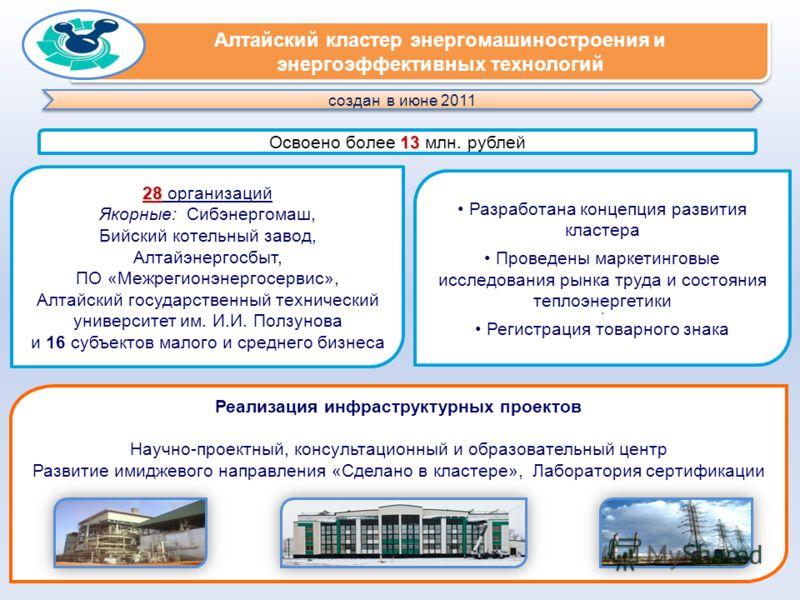 Алтайский кластер энергомашиностроения и энергоэффективных технологий Алтайский кластер энергомашиностроения и энергоэффективных технологий 13 Освоено более 13 млн. рублей Реализация инфраструктурных проектов Научно-проектный, консультационный и обра