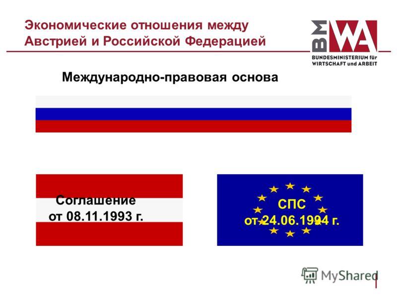 Экономические отношения между Австрией и Российской Федерацией Соглашение от 08.11.1993 г. СПС от 24.06.1994 г. Международно-правовая основа