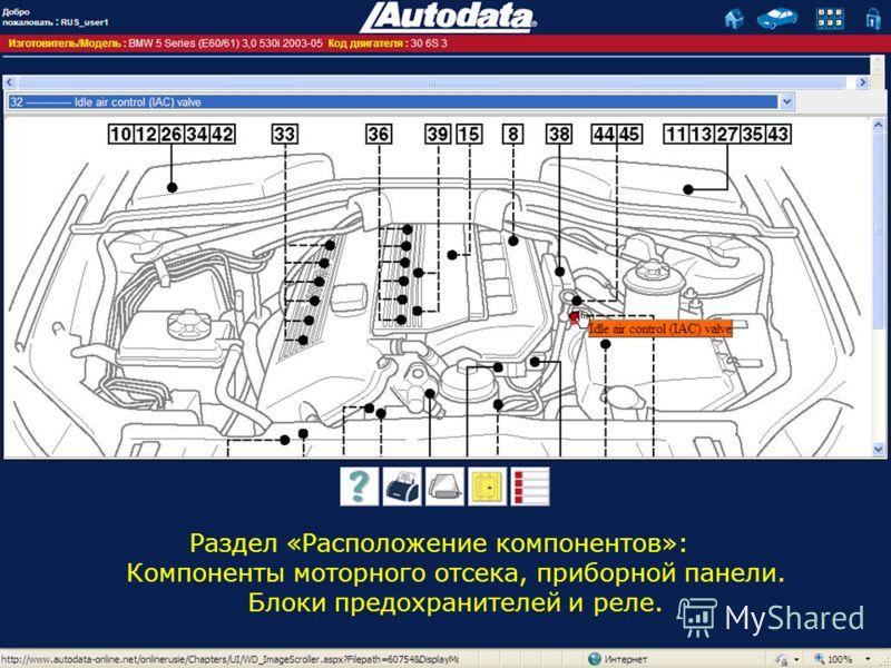 Раздел «Расположение компонентов»: Компоненты моторного отсека, приборной панели. Блоки предохранителей и реле.