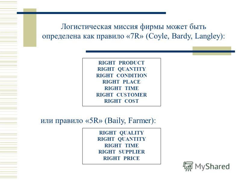 Логистическая миссия фирмы может быть определена как правило «7R» (Coyle, Bardy, Langley): RIGHT PRODUCT RIGHT QUANTITY RIGHT CONDITION RIGHT PLACE RIGHT TIME RIGHT CUSTOMER RIGHT COST RIGHT QUALITY RIGHT QUANTITY RIGHT TIME RIGHT SUPPLIER RIGHT PRIC