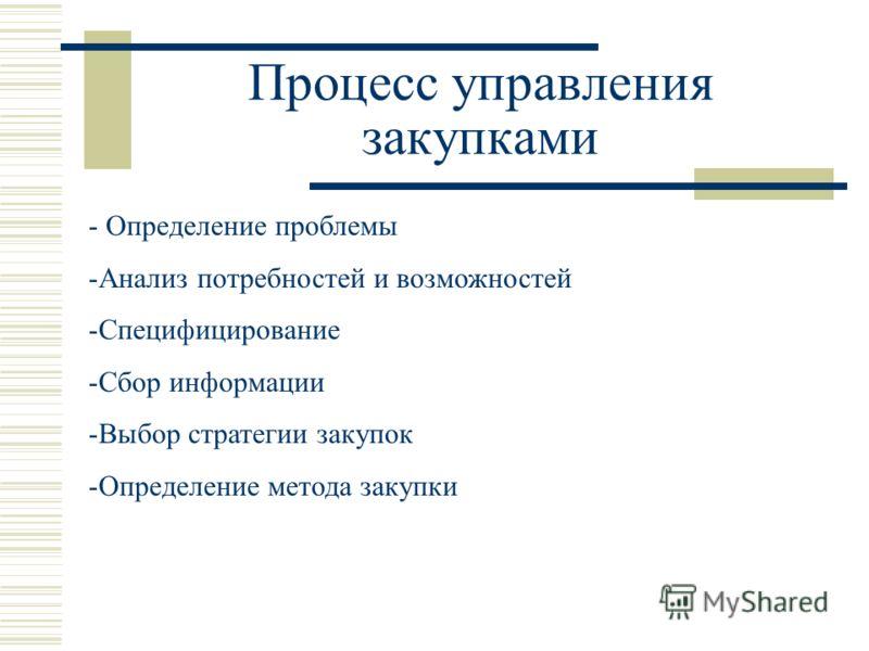 Процесс управления закупками - Определение проблемы -Анализ потребностей и возможностей -Специфицирование -Сбор информации -Выбор стратегии закупок -Определение метода закупки