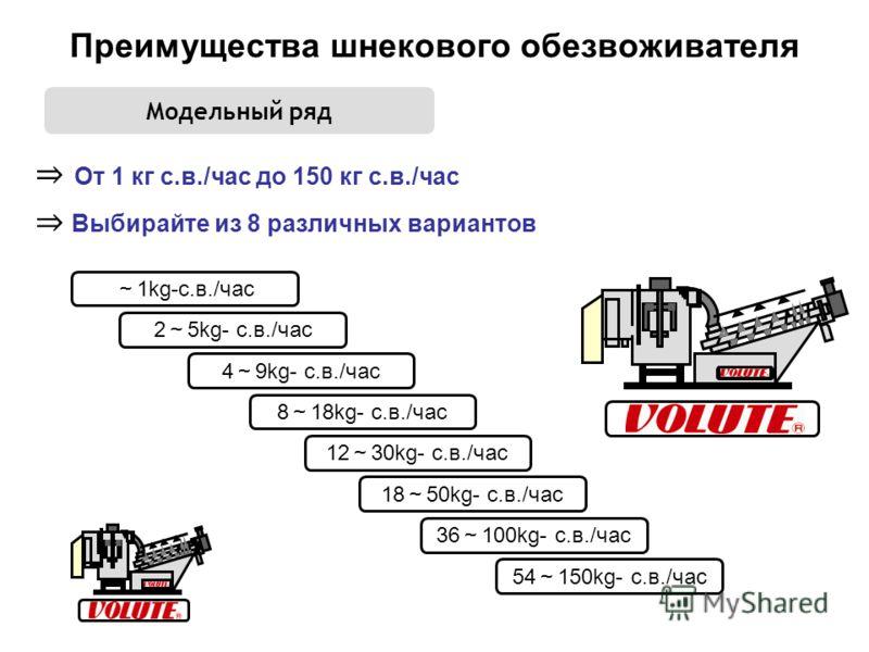 Модельный ряд От 1 кг с.в./час до 150 кг с.в./час 1kg-с.в./час Выбирайте из 8 различных вариантов 2 5kg- с.в./час 4 9kg- с.в./час 8 18kg- с.в./час 12 30kg- с.в./час 18 50kg- с.в./час 36 100kg- с.в./час 54 150kg- с.в./час Преимущества шнекового обезво
