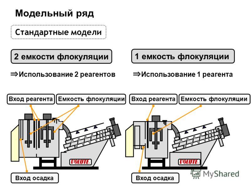 Стандартные модели 2 емкости флокуляции 1 емкость флокуляции Использование 2 реагентов Использование 1 реагента Емкость флокуляции Вход реагента Вход осадка Емкость флокуляции Вход реагента Вход осадка Модельный ряд