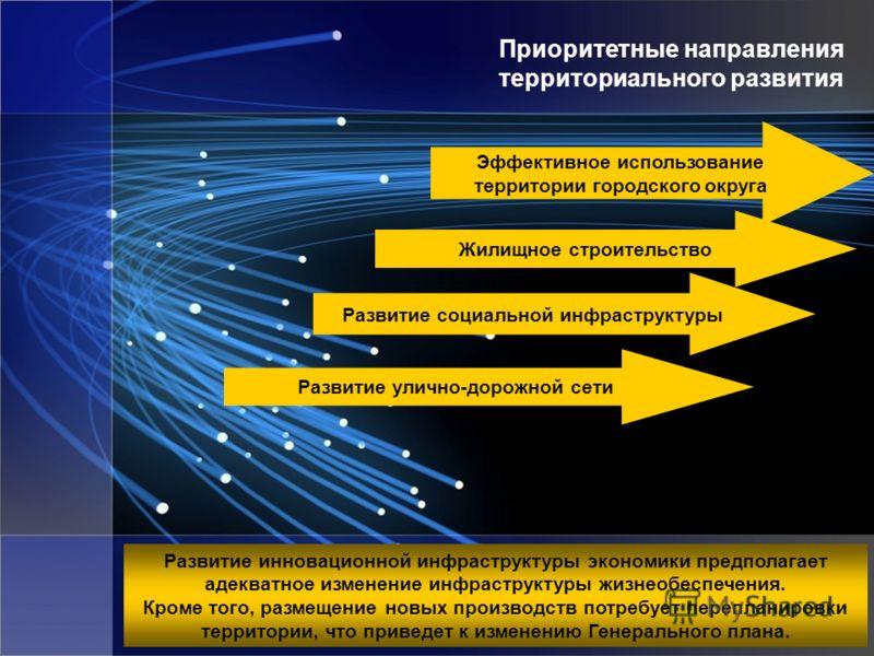 Развитие инновационной инфраструктуры экономики предполагает адекватное изменение инфраструктуры жизнеобеспечения. Кроме того, размещение новых производств потребует перепланировки территории, что приведет к изменению Генерального плана. Приоритетные