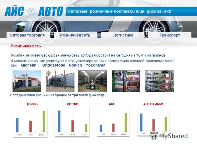 Оптовая торговля Розничная сетьЛогистикаТранспорт Компания имеет свою розничную сеть, которая состоит на сегодня из 10-ти магазинов 4 магазинов из них участвуют в специализированных программах копаний-производителей как: Michelin Bridgestone Nokian Y