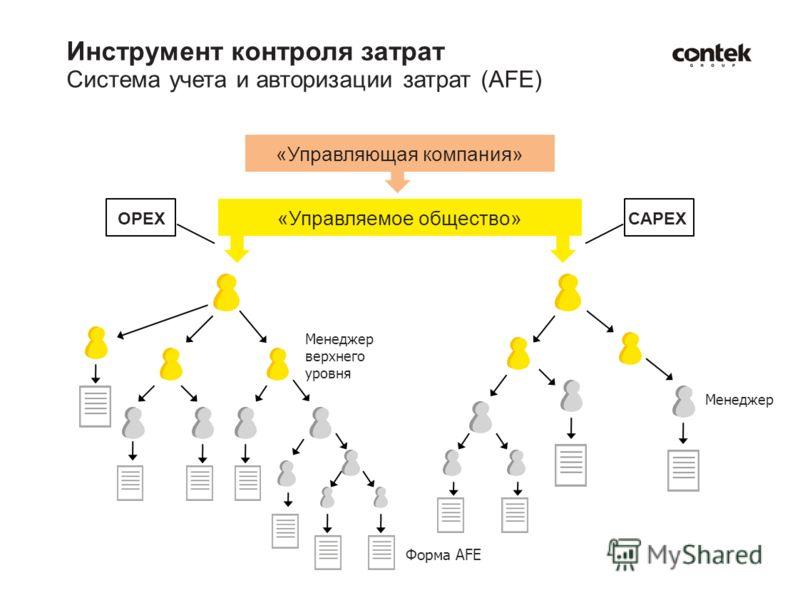 «Управляющая компания» OPEX «Управляемое общество» CAPEX Менеджер верхнего уровня Менеджер Форма AFE Инструмент контроля затрат Система учета и авторизации затрат (AFE)