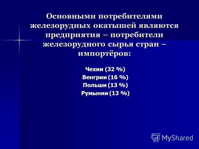 Основными потребителями железорудных окатышей являются предприятия – потребители железорудного сырья стран – импортёров: Чехии (32 %) Венгрии (16 %) Польши (13 %) Румынии (13 %)