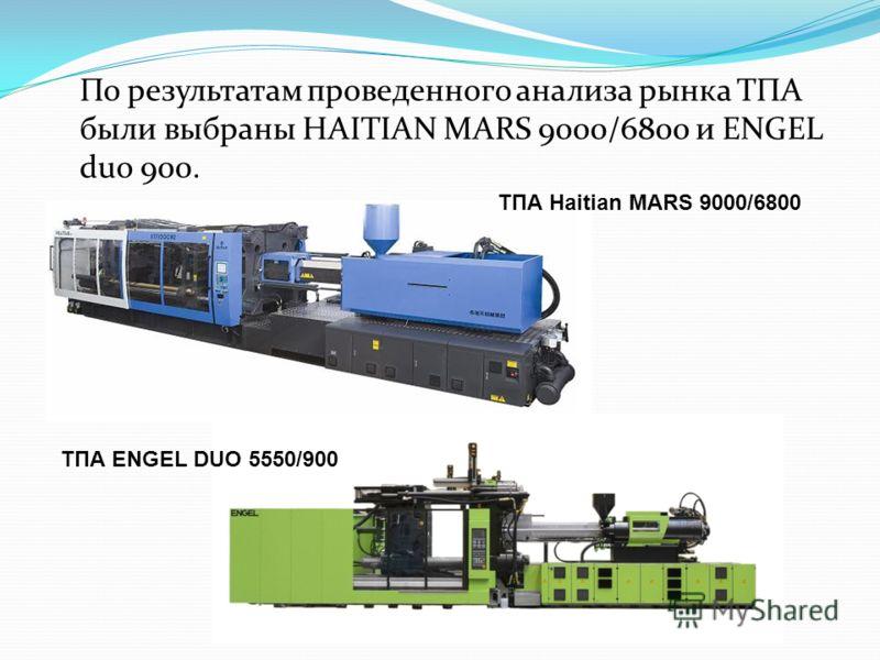 По результатам проведенного анализа рынка ТПА были выбраны HAITIAN MARS 9000/6800 и ENGEL duo 900. ТПА Haitian MARS 9000/6800 ТПА ENGEL DUO 5550/900