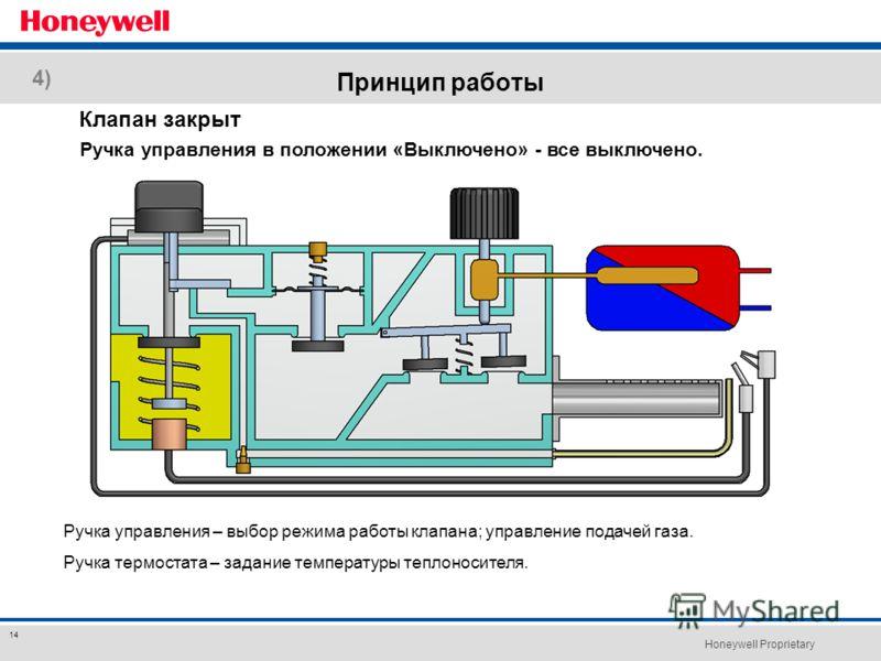 Honeywell Proprietary 14 Принцип работы Клапан закрыт Ручка управления – выбор режима работы клапана; управление подачей газа. Ручка термостата – задание температуры теплоносителя. Ручка управления в положении «Выключено» - все выключено. 4)