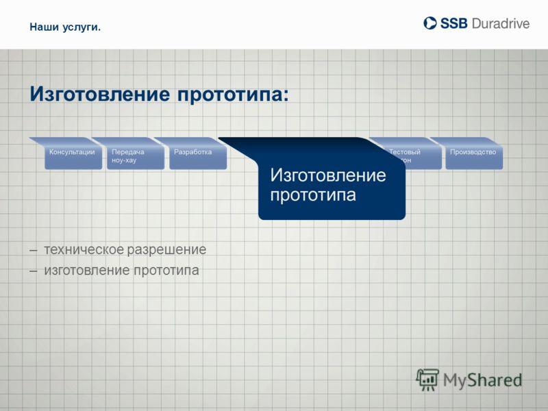 Изготовление прототипа: –техническое разрешение –изготовление прототипа Наши услуги.
