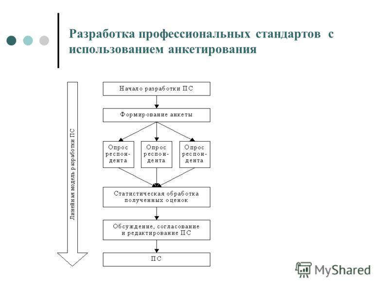 Разработка профессиональных стандартов с использованием анкетирования