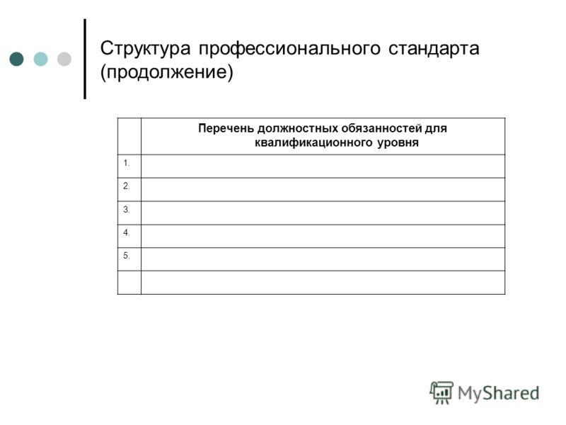 Структура профессионального стандарта (продолжение) Перечень должностных обязанностей для квалификационного уровня 1. 2. 3. 4. 5.