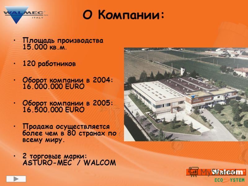 Площадь производства 15.000 кв.м. 120 работников Оборот компании в 2004: 16.000.000 EURO Оборот компании в 2005: 16.500.000 EURO Продажа осуществляется более чем в 80 странах по всему миру. 2 торговые марки: ASTURO-MEC / WALCOM О Компании: