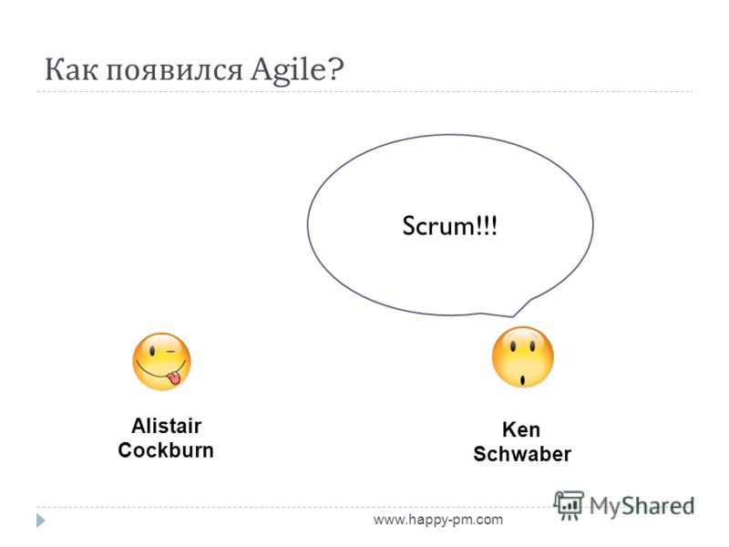 Как появился Agile? www.happy-pm.com Alistair Cockburn Ken Schwaber Scrum!!!