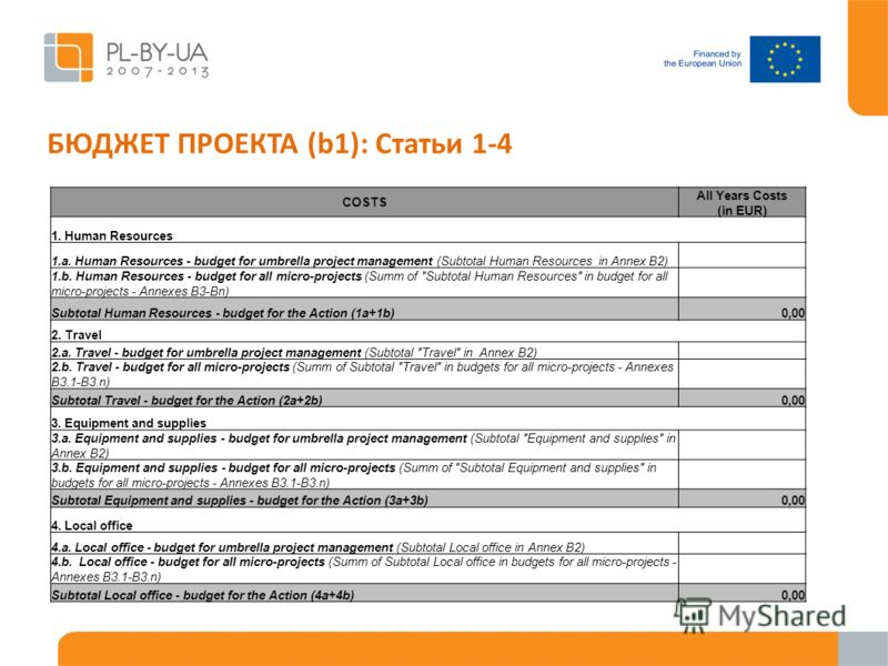 БЮДЖЕТ ПРОЕКТА (b1): Статьи 1-4 COSTS All Years Costs (in EUR) 1. Human Resources 1.a. Human Resources - budget for umbrella project management (Subtotal Human Resources in Annex B2) 1.b. Human Resources - budget for all micro-projects (Summ of