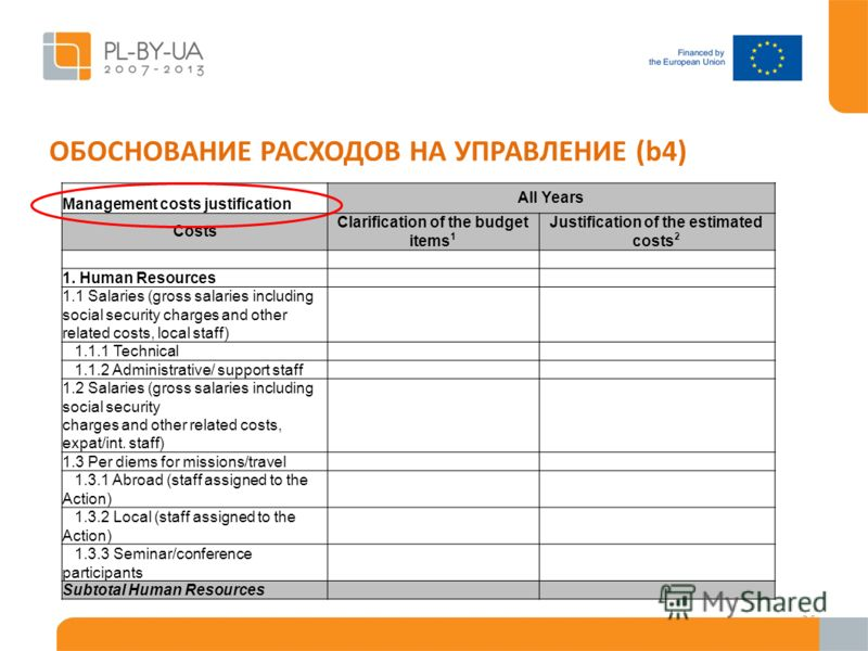 ОБОСНОВАНИЕ РАСХОДОВ НА УПРАВЛЕНИЕ (b4) 25 Management costs justification All Years Costs Clarification of the budget items 1 Justification of the estimated costs 2 1. Human Resources 1.1 Salaries (gross salaries including social security charges and