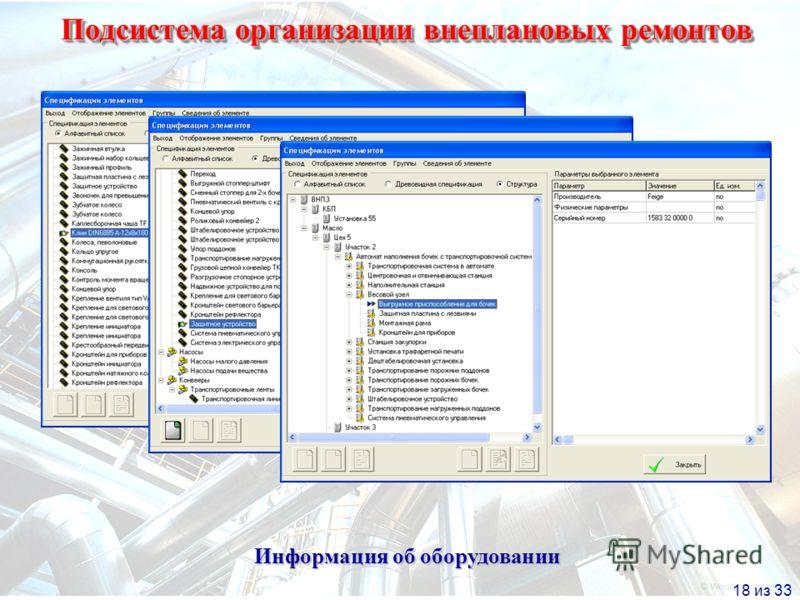 18 из 33 Подсистема организации внеплановых ремонтов Информация об оборудовании
