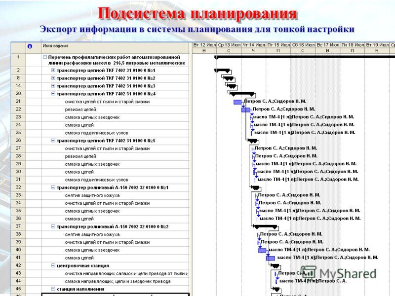 24 из 33 Подсистема планирования Экспорт информации в системы планирования для тонкой настройки