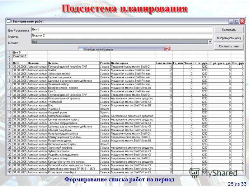 25 из 33 Подсистема планирования Формирование списка работ на период