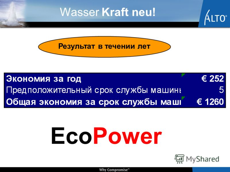 Wasser Kraft neu! EcoPower Результат в течении лет