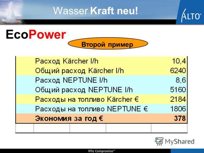 Wasser Kraft neu! Второй пример EcoPower