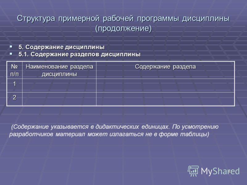 47 Структура примерной рабочей программы дисциплины (продолжение) 5. Содержание дисциплины 5. Содержание дисциплины 5.1. Содержание разделов дисциплины 5.1. Содержание разделов дисциплины п/п п/п Наименование раздела дисциплины Содержание раздела 1 2