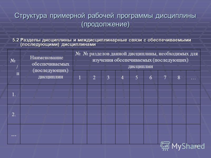 48 Структура примерной рабочей программы дисциплины (продолжение) 5.2 Разделы дисциплины и междисциплинарные связи с обеспечиваемыми (последующими) дисциплинами / п Наименование обеспечиваемых (последующих) дисциплин разделов данной дисциплины, необх