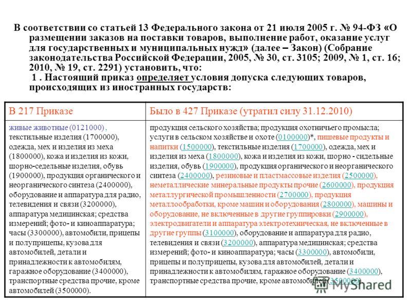 В соответствии со статьей 13 Федерального закона от 21 июля 2005 г. 94-ФЗ « О размещении заказов на поставки товаров, выполнение работ, оказание услуг для государственных  и муниципальных нужд » (далее – Закон) (Собрание законодательств  а Российск