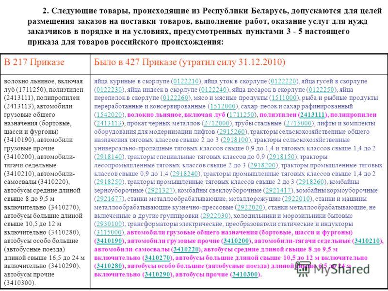 2. Следующие товары, происходящие из Республики Беларусь, допускаются для целей размещения заказов на поставки товаров, выполнение работ, оказание услуг для нужд заказчиков в порядке и на условиях, предусмотренных  пунктами 3 - 5 настоящего приказа