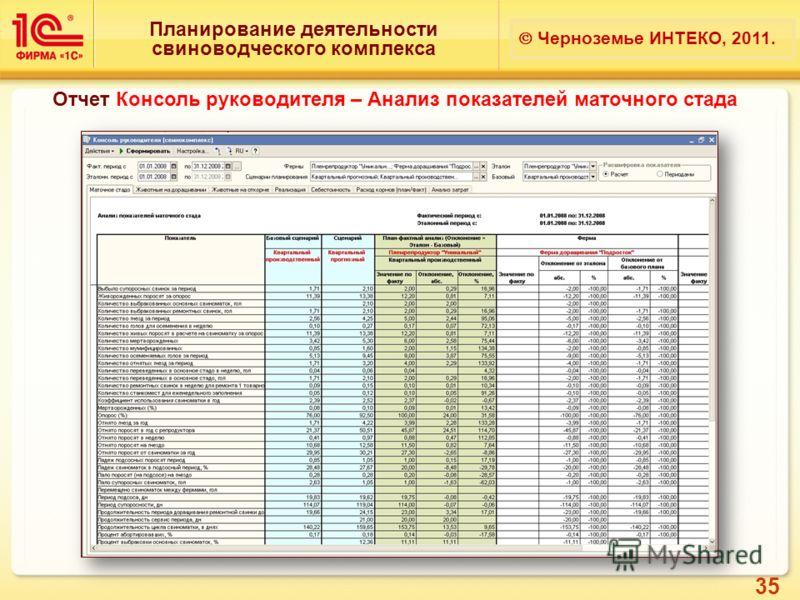 35 Планирование деятельности свиноводческого комплекса Черноземье ИНТЕКО, 2011. Отчет Консоль руководителя – Анализ показателей маточного стада