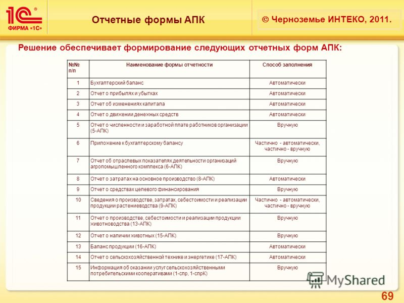 протокол о лесонарушении бланк скачать - фото 11