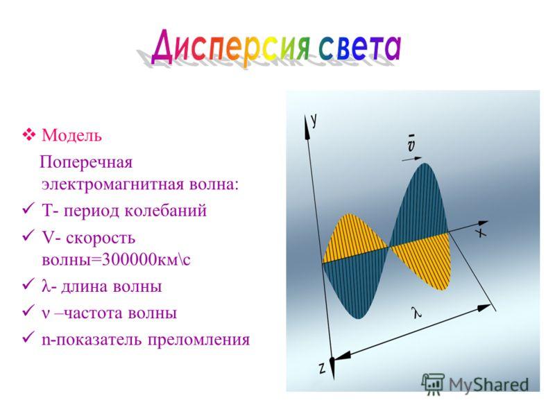 Модель Поперечная электромагнитная волна: T- период колебаний V- скорость волны=300000км\с λ- длина волны ν –частота волны n-показатель преломления