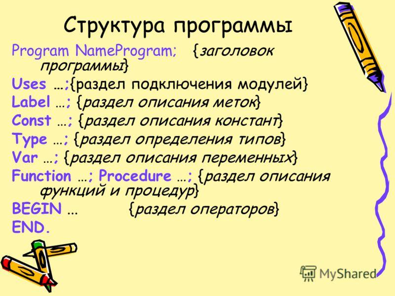 Структура программы Program NameProgram; {заголовок программы} Uses …;{раздел подключения модулей} Label …; {раздел описания меток} Const …; {раздел описания констант} Туре …; {раздел определения типов} Var …; {раздел описания переменных} Function …;