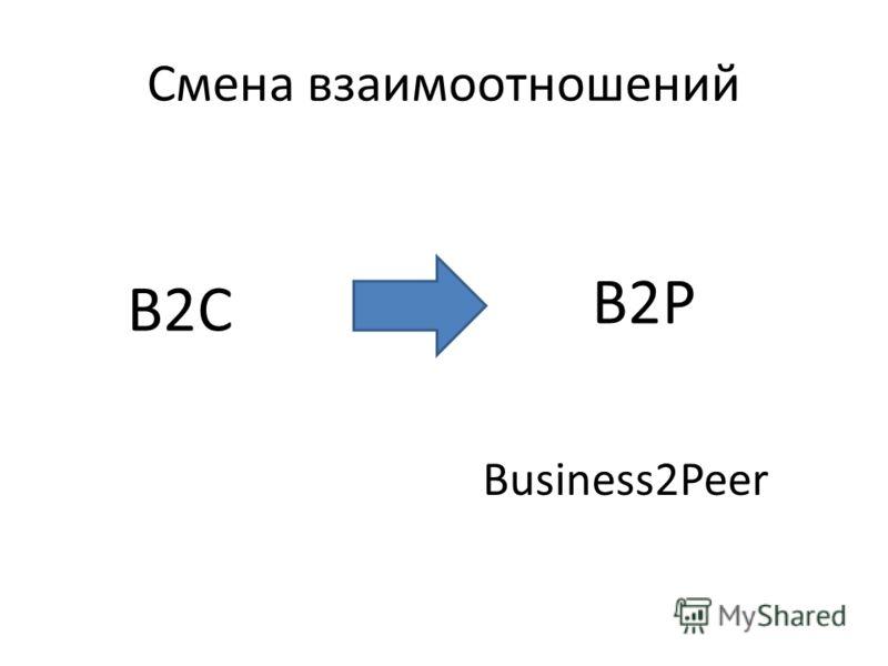 Смена взаимоотношений B2C B2P Business2Peer