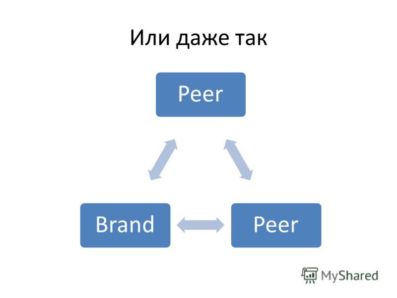 Или даже так Peer Brand