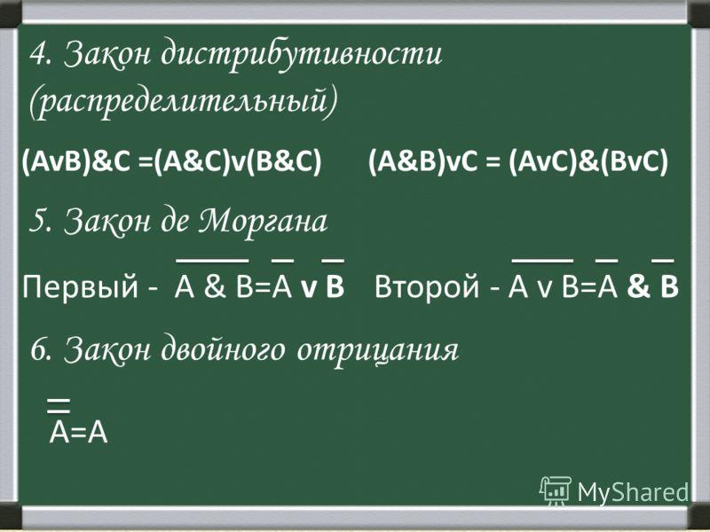 4. Закон дистрибутивности (распределительный) (A&B)vC = (AvС)&(ВvC)(AvB)&C =(А&С)v(В&C) 5. Закон де Моргана Второй - A v B=А & BПервый - A & B=А v B 6. Закон двойного отрицания А=А